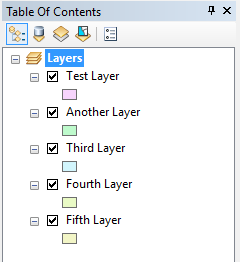 BG Cartography » Export map layers to gdb with python